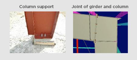 Column support